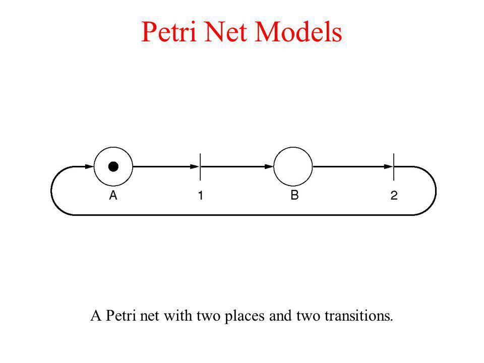 Petri Net Models A Petri net with two places and two transitions.