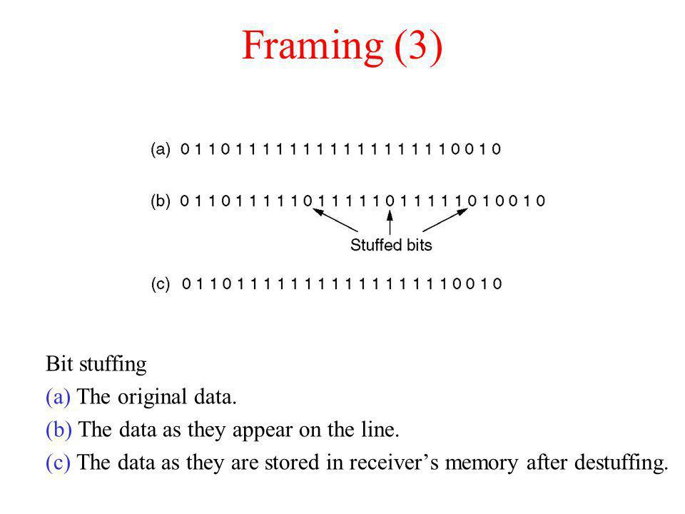 Framing (3) Bit stuffing (a) The original data. (b) The data as they appear on the line. (c) The data as they are stored in receivers memory after des