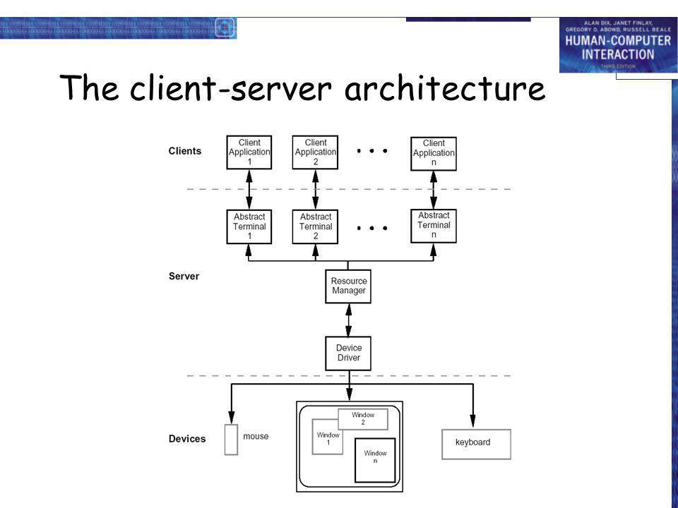 The client-server architecture