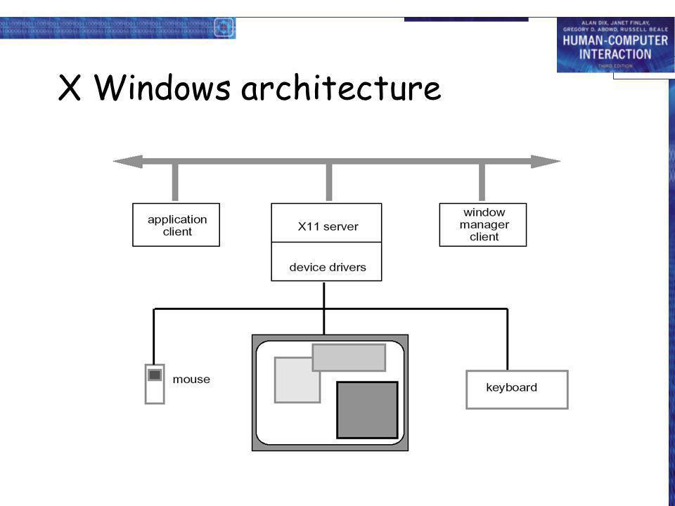 X Windows architecture