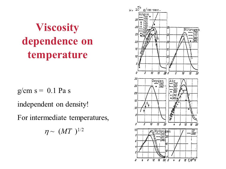 Viscosity dependence on temperature g/cm s = 0.1 Pa s independent on density! For intermediate temperatures, ~ (MT ) 1/2