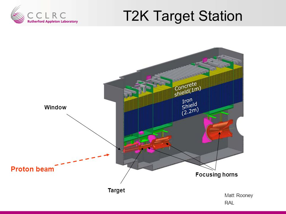 Matt Rooney RAL T2K Target Station Proton beam Focusing horns Target Window