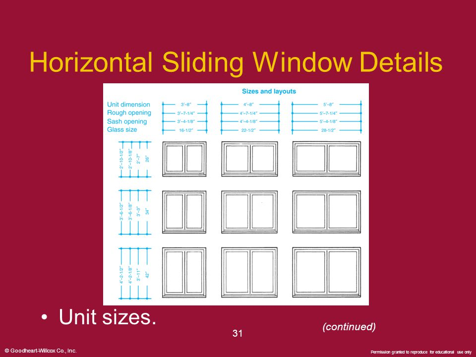 © Goodheart-Willcox Co., Inc. Permission granted to reproduce for educational use only 31 Horizontal Sliding Window Details Unit sizes. (continued)