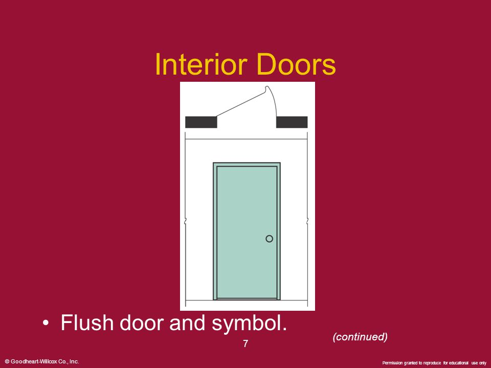 © Goodheart-Willcox Co., Inc. Permission granted to reproduce for educational use only 7 Interior Doors Flush door and symbol. (continued)