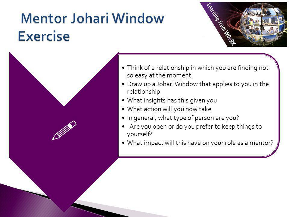 Think of a relationship in which you are finding not so easy at the moment. Draw up a Johari Window that applies to you in the relationship What insig