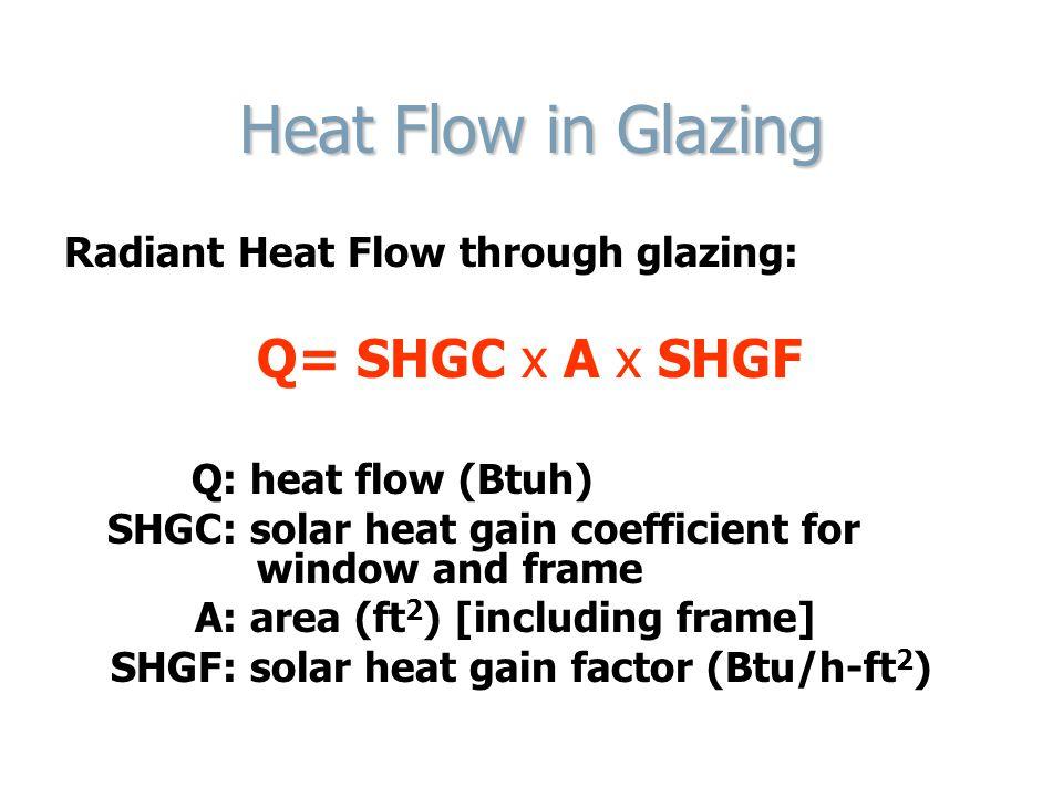 Heat Flow in Glazing Radiant Heat Flow through glazing: Q= SHGC x A x SHGF Q: heat flow (Btuh) SHGC: solar heat gain coefficient for window and frame
