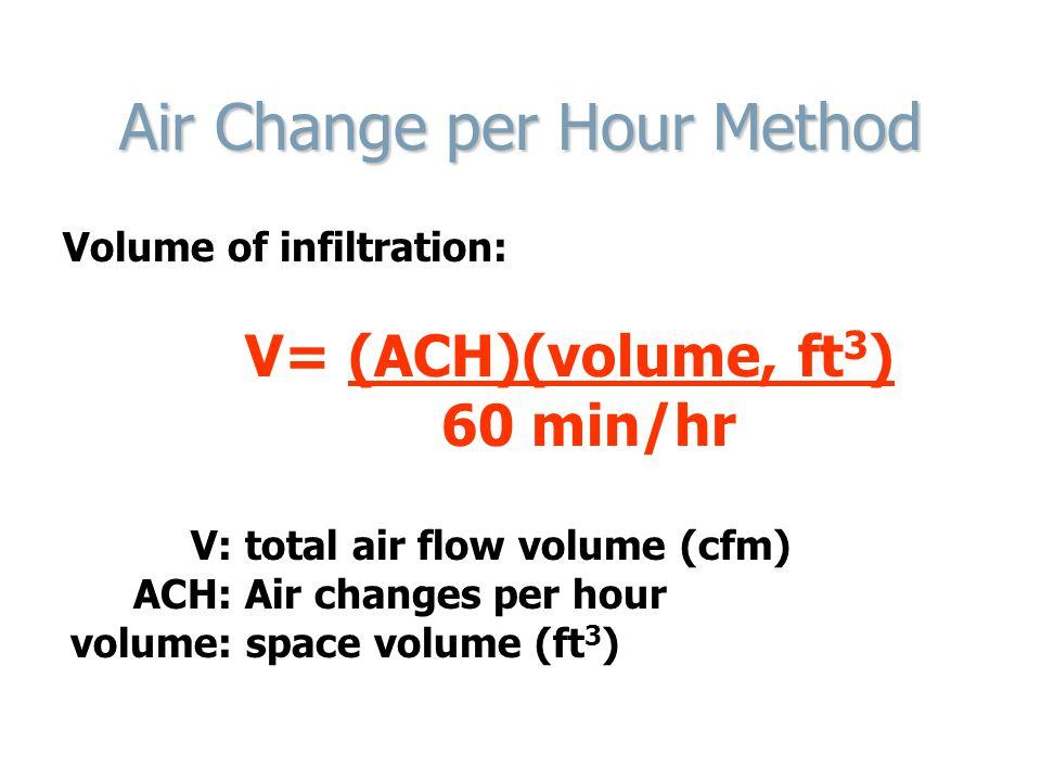 Air Change per Hour Method Volume of infiltration: V= (ACH)(volume, ft 3 ) 60 min/hr V: total air flow volume (cfm) ACH: Air changes per hour volume: