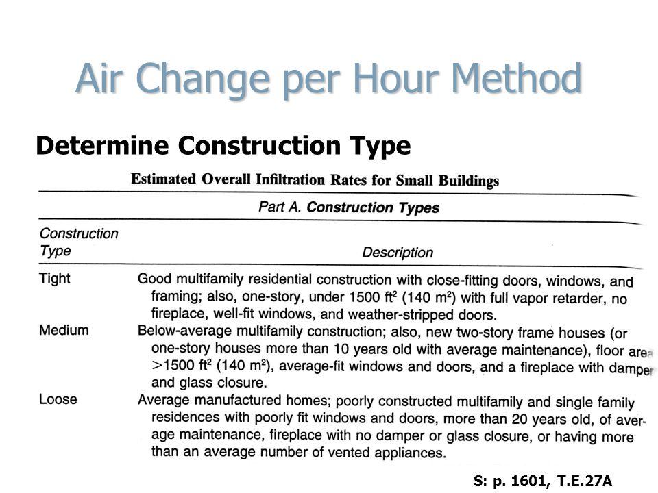 Air Change per Hour Method Determine Construction Type S: p. 1601, T.E.27A