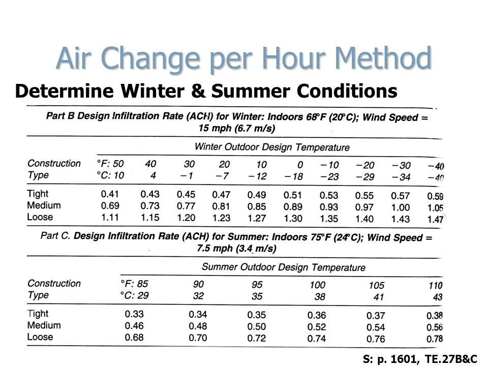 Air Change per Hour Method Determine Winter & Summer Conditions S: p. 1601, TE.27B&C