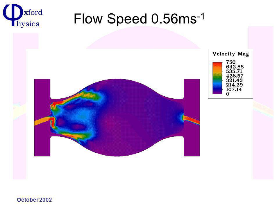 October 2002 Flow Speed 0.56ms -1