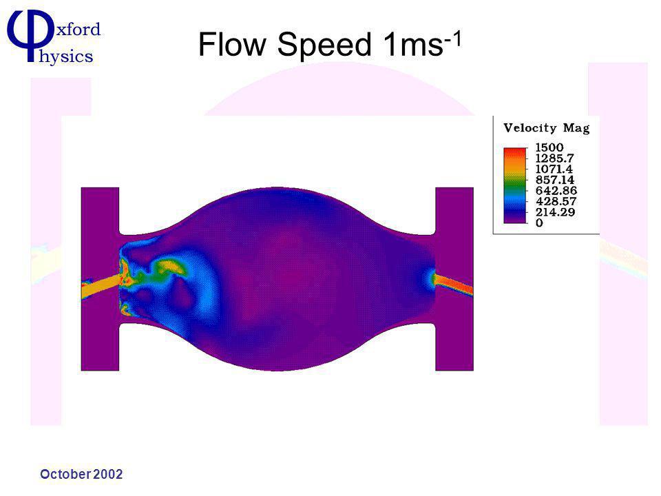 October 2002 Flow Speed 1ms -1