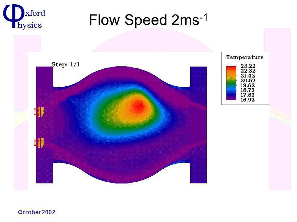 October 2002 Flow Speed 2ms -1