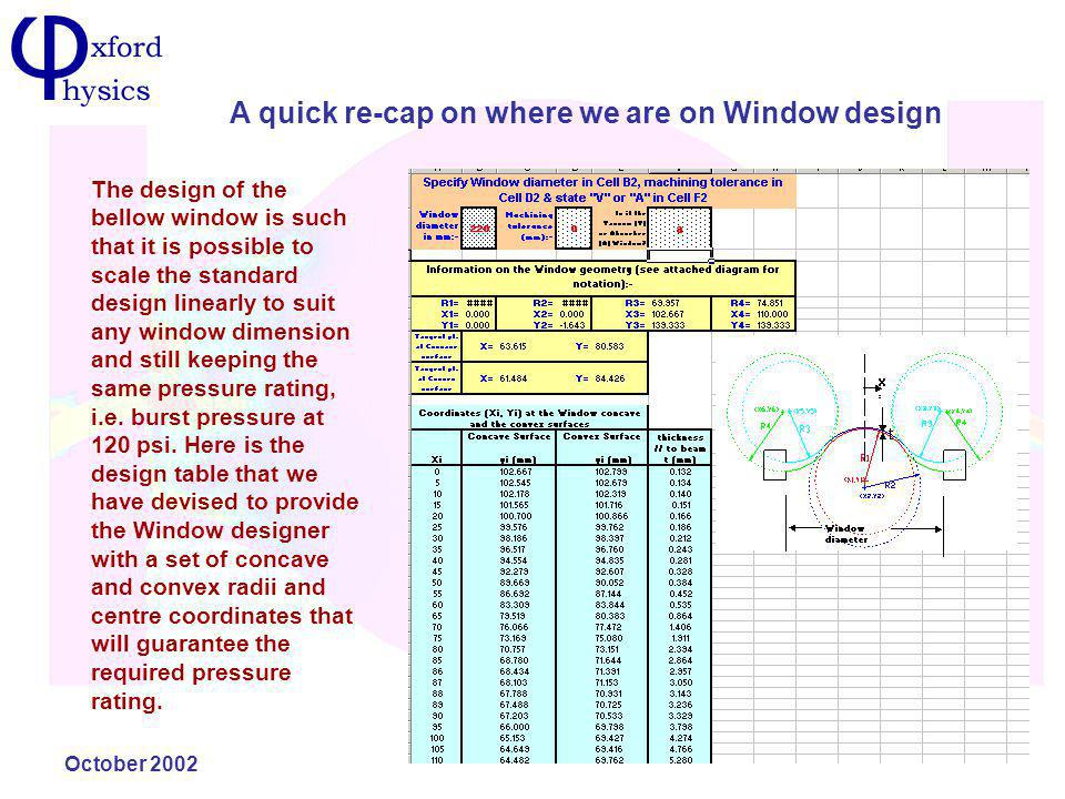 October 2002 A quick re-cap on where we are on Window design The design of the bellow window is such that it is possible to scale the standard design linearly to suit any window dimension and still keeping the same pressure rating, i.e.