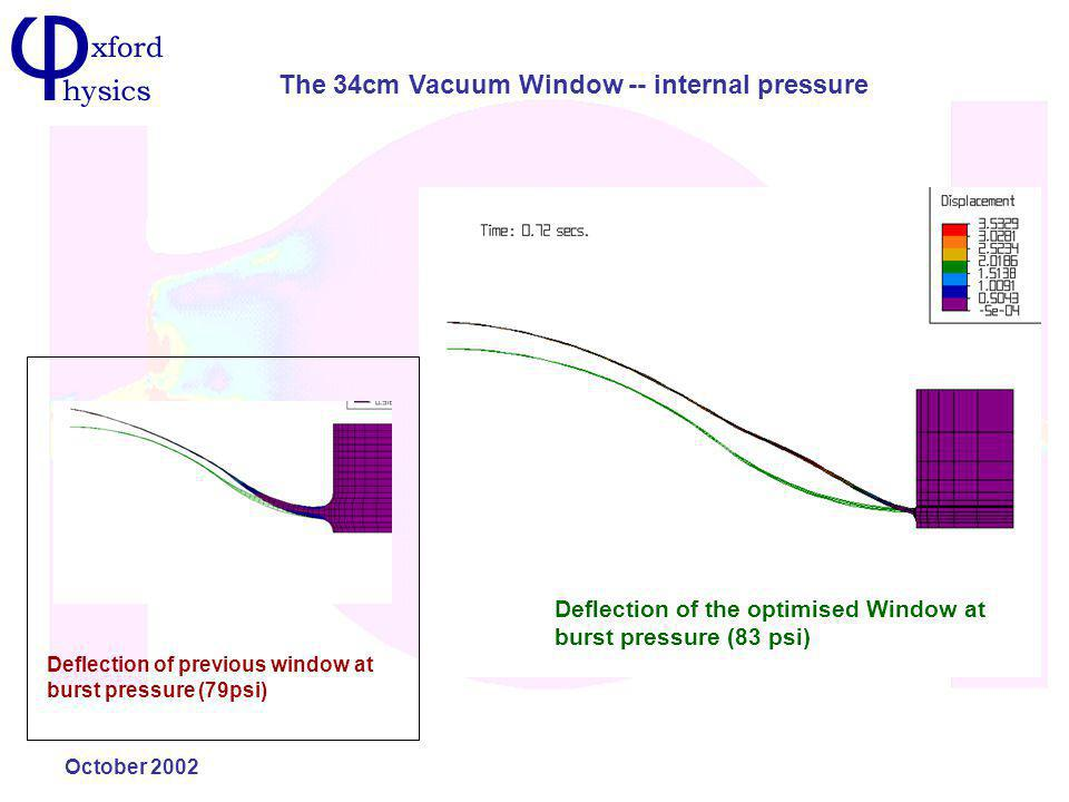 October 2002 The 34cm Vacuum Window -- internal pressure Deflection of the optimised Window at burst pressure (83 psi) Deflection of previous window at burst pressure (79psi)