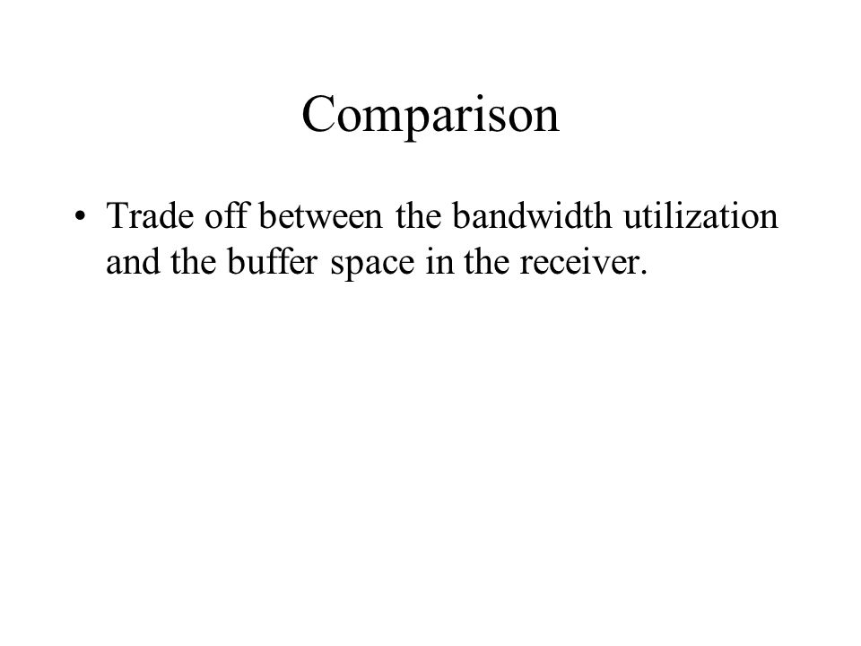 Comparison Trade off between the bandwidth utilization and the buffer space in the receiver.