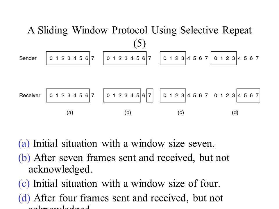 A Sliding Window Protocol Using Selective Repeat (5) (a) Initial situation with a window size seven.