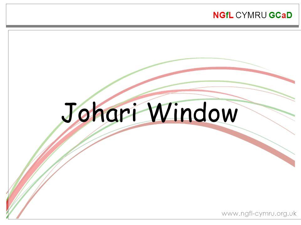 NGfL CYMRU GCaD www.ngfl-cymru.org.uk Johari Window