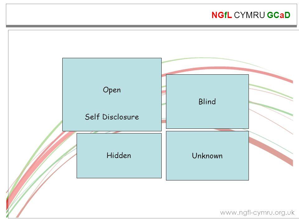 NGfL CYMRU GCaD www.ngfl-cymru.org.uk Open Self Disclosure Blind Unknown Hidden