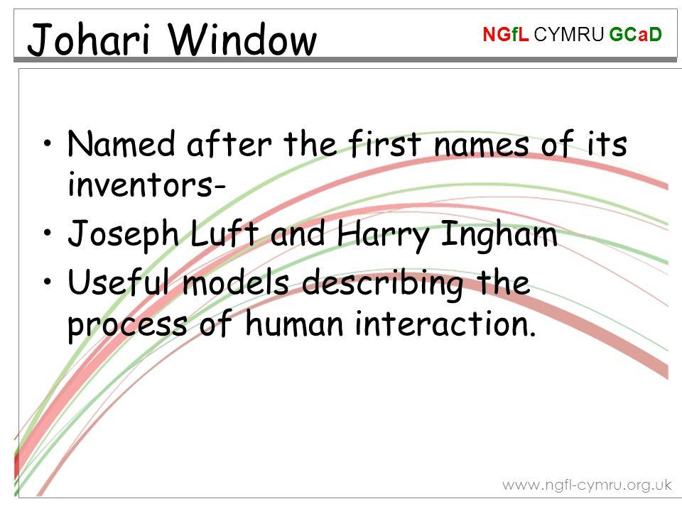 NGfL CYMRU GCaD www.ngfl-cymru.org.uk Johari Window Named after the first names of its inventors- Joseph Luft and Harry Ingham Useful models describing the process of human interaction.