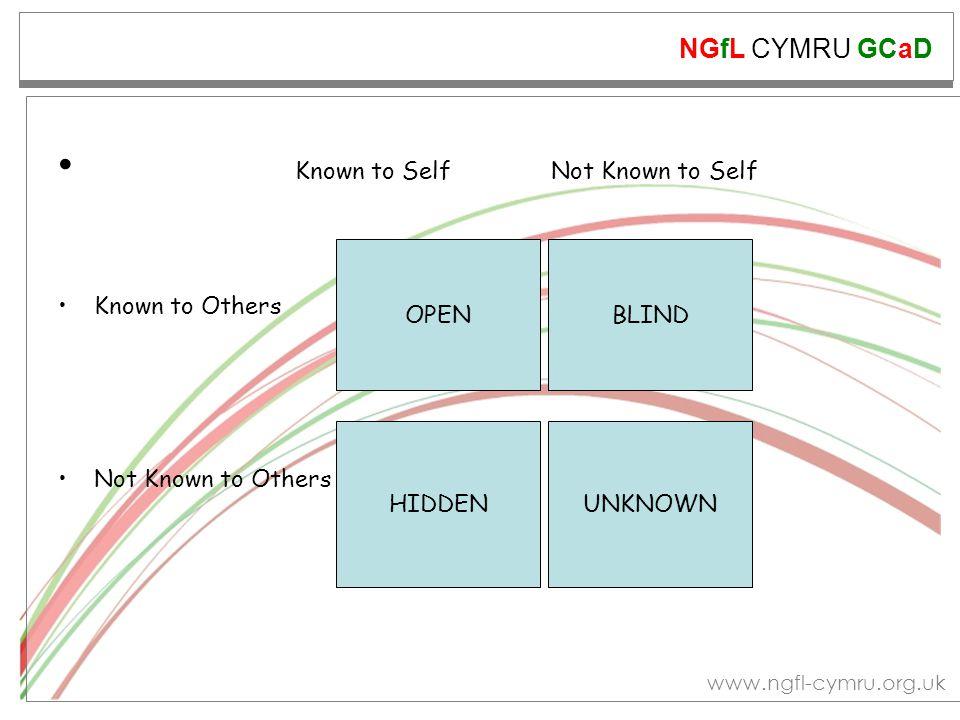 NGfL CYMRU GCaD www.ngfl-cymru.org.uk Known to Self Not Known to Self Known to Others Not Known to Others OPENBLIND HIDDENUNKNOWN
