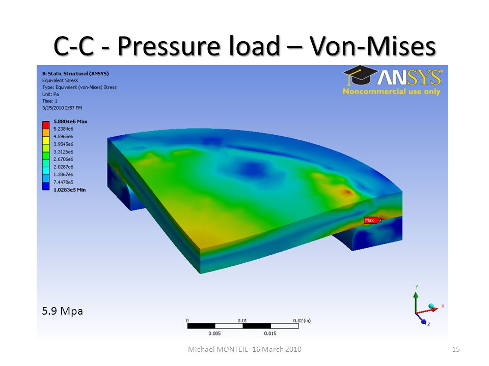 C-C - Pressure load – Von-Mises 15Michael MONTEIL- 16 March 2010 5.9 Mpa