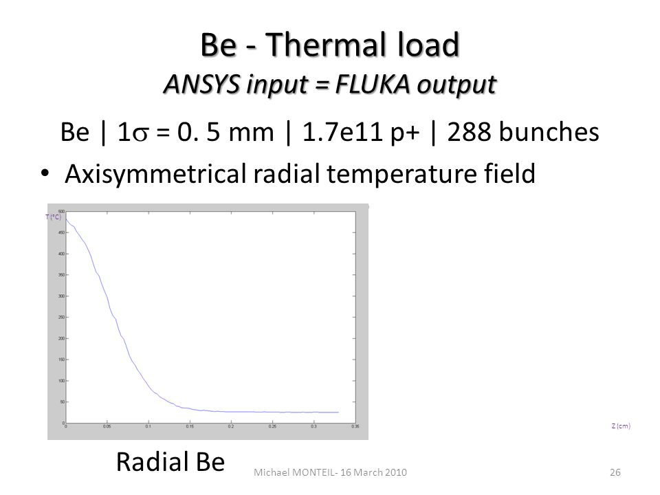 Be - Thermal load ANSYS input = FLUKA output Be | 1 = 0. 5 mm | 1.7e11 p+ | 288 bunches Axisymmetrical radial temperature field Z (cm) T (°C) 26Michae