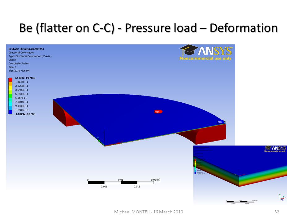 32 Be (flatter on C-C) - Pressure load – Deformation