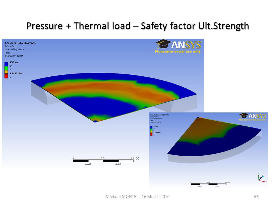 Pressure + Thermal load – Safety factor Ult.Strength Michael MONTEIL- 16 March 201056