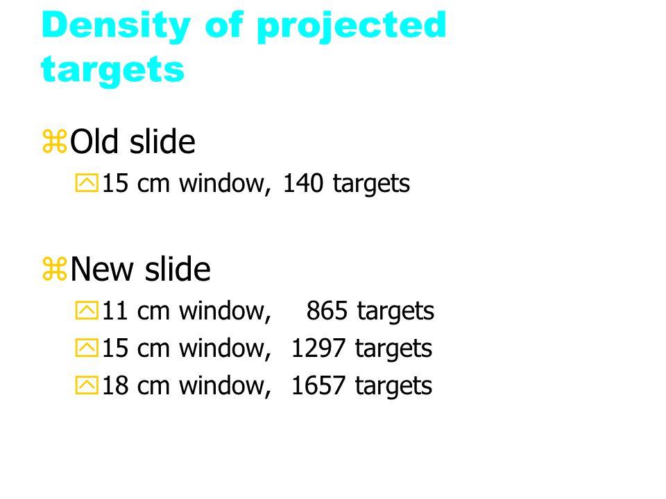 Density of projected targets zOld slide y15 cm window, 140 targets zNew slide y11 cm window, 865 targets y15 cm window, 1297 targets y18 cm window, 16