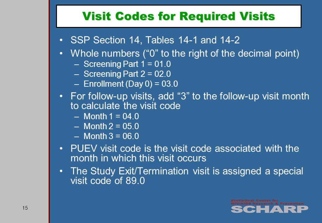 15 Visit Codes for Required Visits SSP Section 14, Tables 14-1 and 14-2 Whole numbers (0 to the right of the decimal point) –Screening Part 1 = 01.0 –Screening Part 2 = 02.0 –Enrollment (Day 0) = 03.0 For follow-up visits, add 3 to the follow-up visit month to calculate the visit code –Month 1 = 04.0 –Month 2 = 05.0 –Month 3 = 06.0 PUEV visit code is the visit code associated with the month in which this visit occurs The Study Exit/Termination visit is assigned a special visit code of 89.0