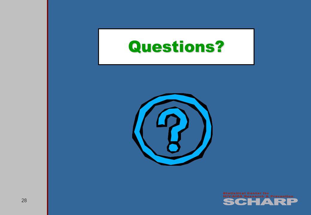 28 Questions