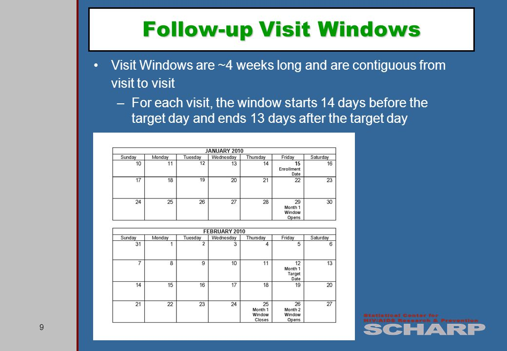 10 Target days and visit windows do not change – they stay the same even if visits are not conducted on the target day A participant is considered retained and will be listed as completed on-time in the MTN-003 Retention Report if the visit is completed within the visit window (even if not completed on the target day) Follow-up Visit Windows