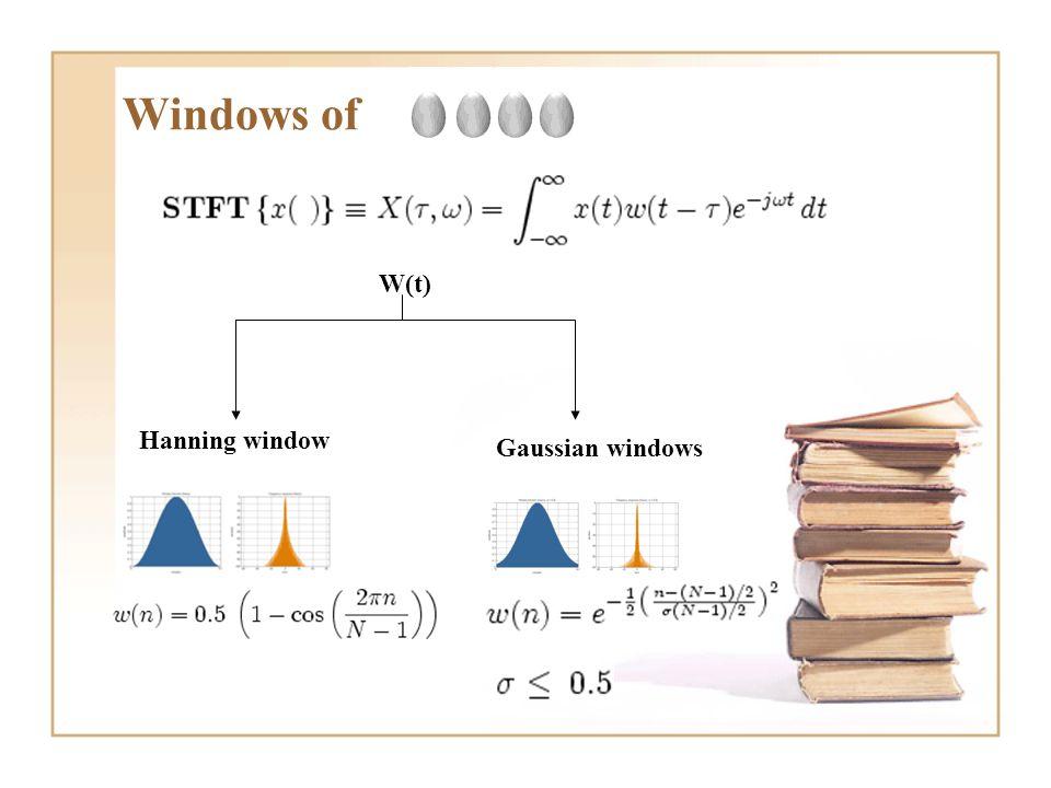Hanning window Gaussian windows W(t) Windows of