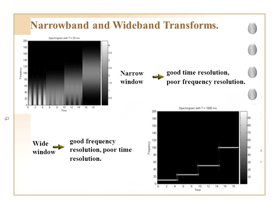Narrow window Narrowband and Wideband Transforms. good time resolution, poor frequency resolution. Wide window good frequency resolution, poor time re