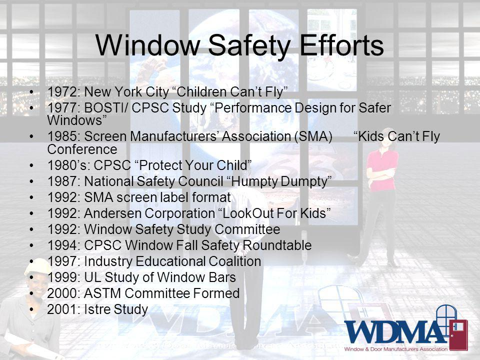 Window Safety Efforts 1972: New York City Children Cant Fly 1977: BOSTI/ CPSC Study Performance Design for Safer Windows 1985: Screen Manufacturers Association (SMA) Kids Cant Fly Conference 1980s: CPSC Protect Your Child 1987: National Safety Council Humpty Dumpty 1992: SMA screen label format 1992: Andersen Corporation LookOut For Kids 1992: Window Safety Study Committee 1994: CPSC Window Fall Safety Roundtable 1997: Industry Educational Coalition 1999: UL Study of Window Bars 2000: ASTM Committee Formed 2001: Istre Study