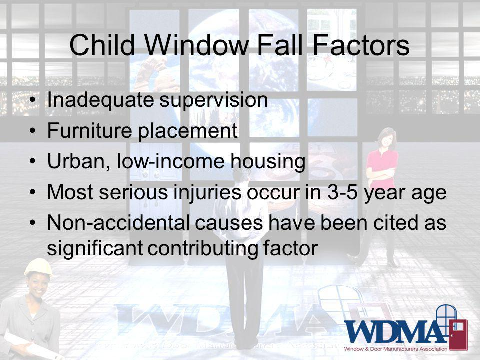 Child Window Fall Factors Inadequate supervision Furniture placement Urban, low-income housing Most serious injuries occur in 3-5 year age Non-accidental causes have been cited as significant contributing factor