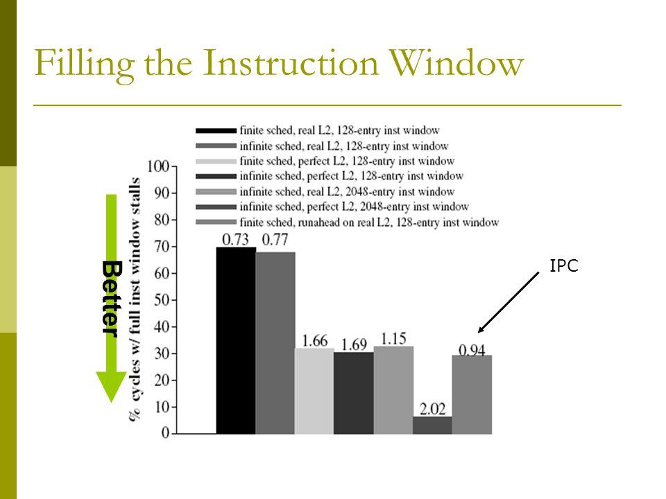 Filling the Instruction Window Better IPC