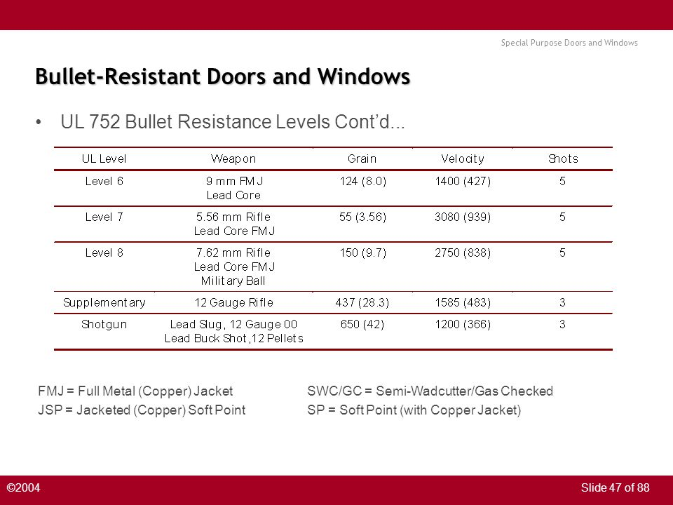 Special Purpose Doors and Windows ©2004Slide 47 of 88 Bullet-Resistant Doors and Windows UL 752 Bullet Resistance Levels Contd... FMJ = Full Metal (Co