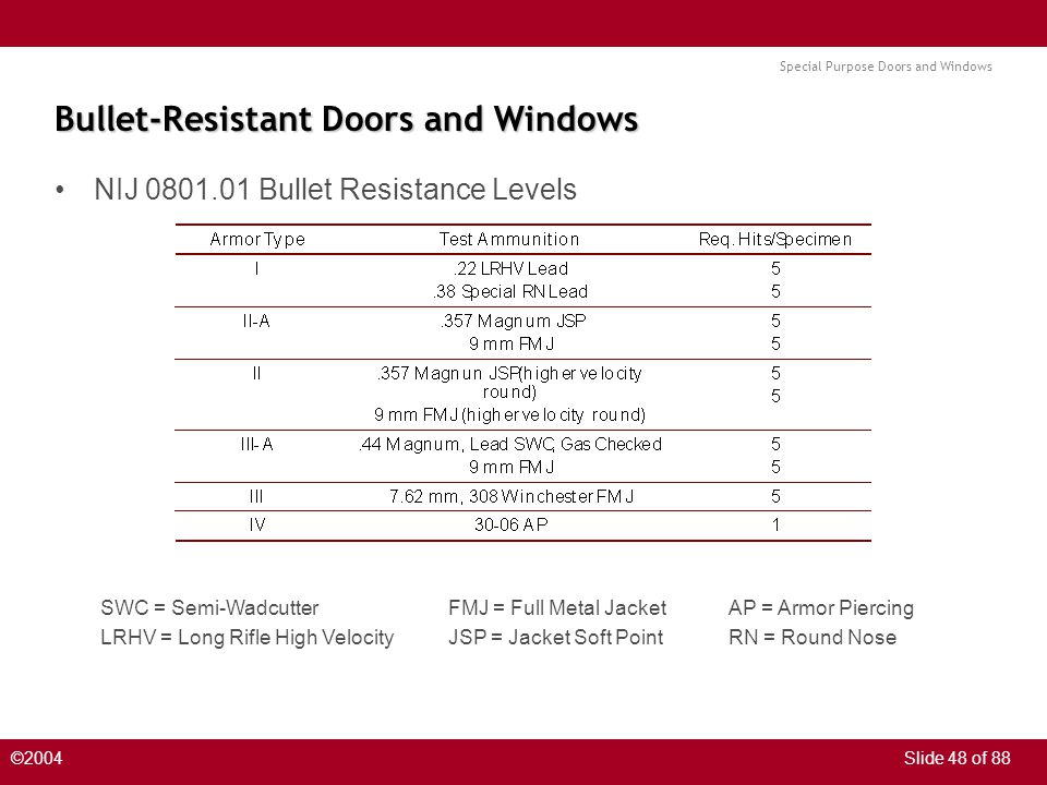 Special Purpose Doors and Windows ©2004Slide 48 of 88 Bullet-Resistant Doors and Windows NIJ 0801.01 Bullet Resistance Levels SWC = Semi-Wadcutter FMJ = Full Metal JacketAP = Armor Piercing LRHV = Long Rifle High Velocity JSP = Jacket Soft PointRN = Round Nose