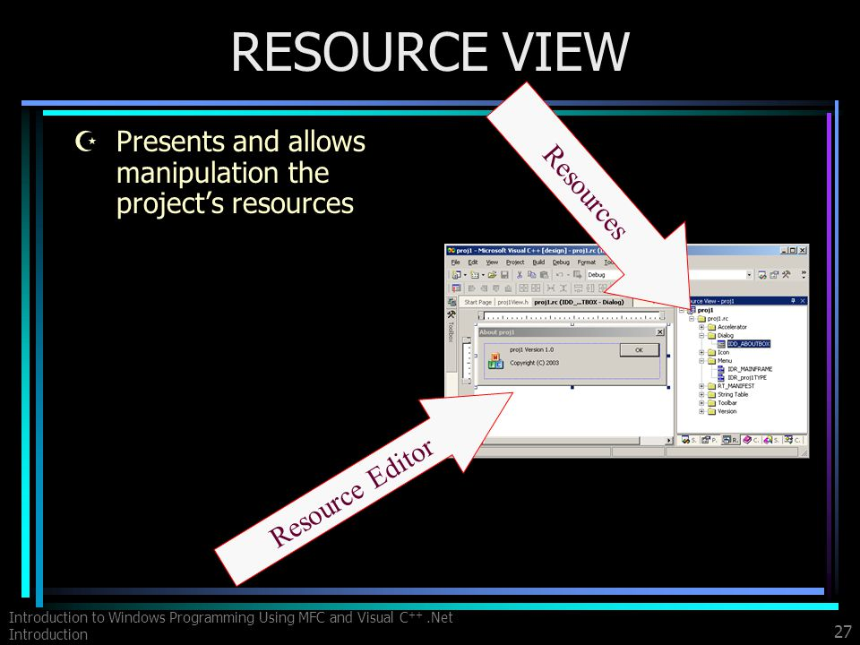 Introduction to Windows Programming Using MFC and Visual C ++.Net Introduction 27 RESOURCE VIEW ZPresents and allows manipulation the projects resources Resources Resource Editor