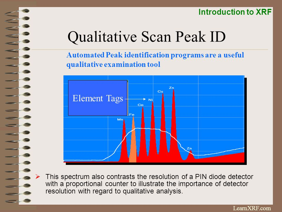Introduction to XRF LearnXRF.com Semi-Quantitative Analysis The algorithm computes both the intensity to concentration relationship and the absorption affects Results are typically within 10 - 20 % of actual values.