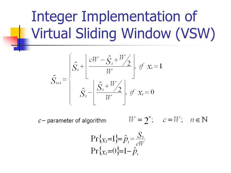 Integer Implementation of Virtual Sliding Window (VSW) c – parameter of algorithm