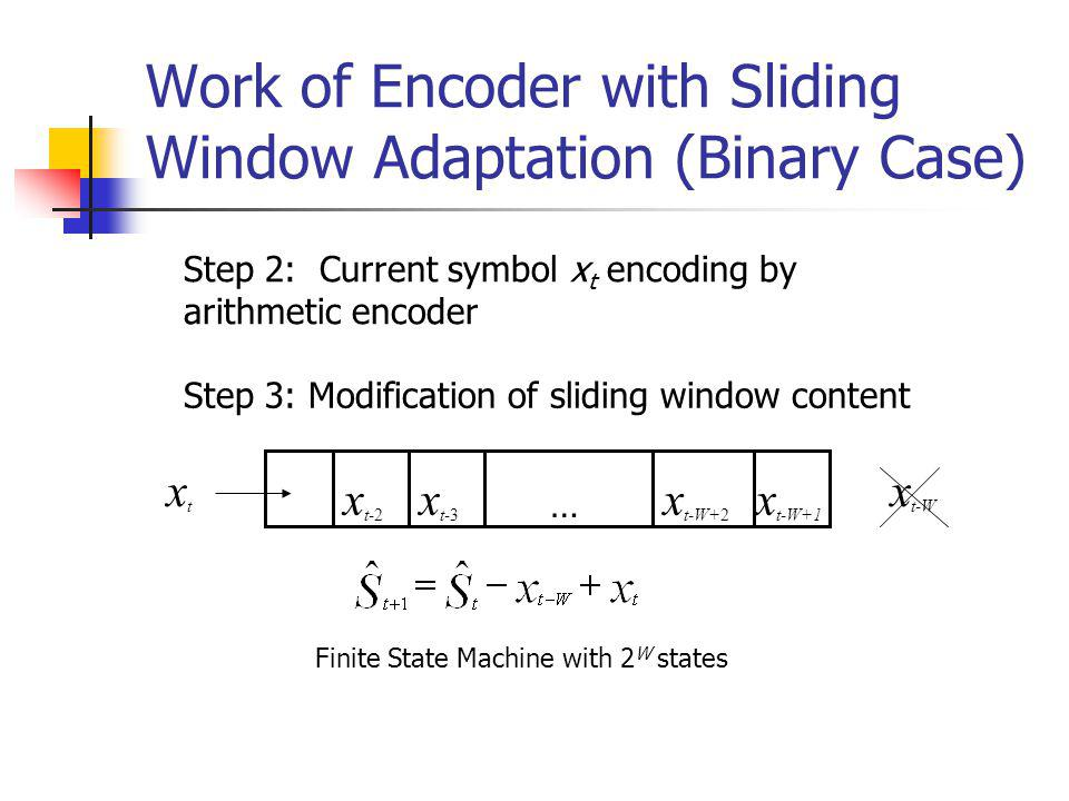 Work of Encoder with Sliding Window Adaptation (Binary Case) Step 2: Current symbol x t encoding by arithmetic encoder Step 3: Modification of sliding window content xtxt x t-W Finite State Machine with 2 W states x t-2 x t-3 x t-W+2 x t-W+1 …