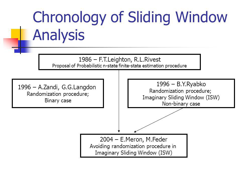 Chronology of Sliding Window Analysis 1986 – F.T.Leighton, R.L.Rivest Proposal of Probabilistic n-state finite-state estimation procedure 1996 – B.Y.R