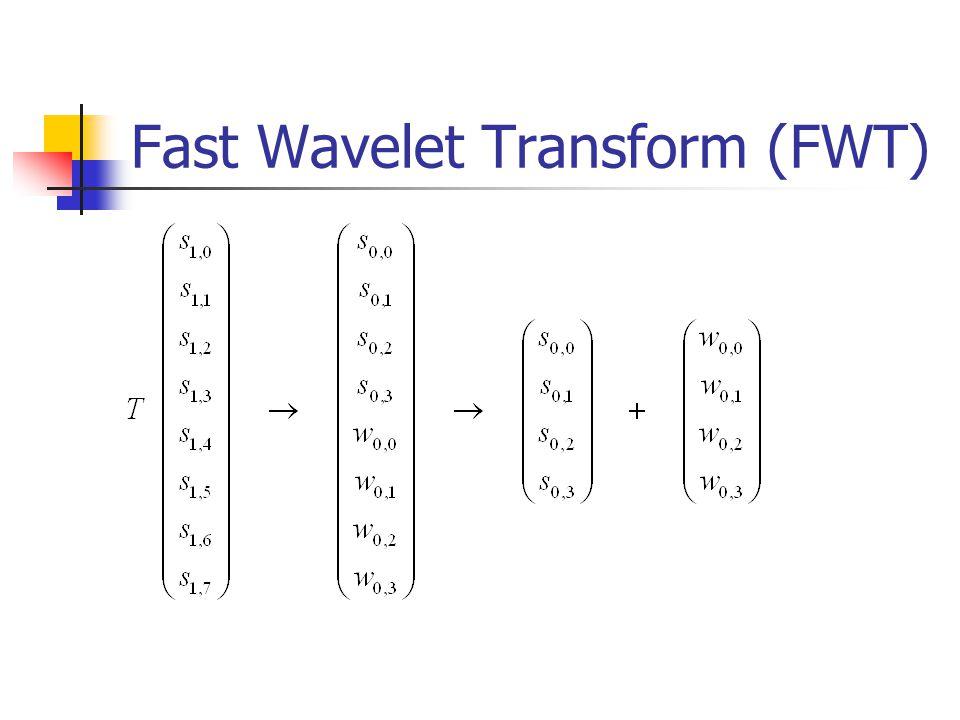 Fast Wavelet Transform (FWT)
