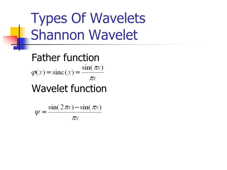 Types Of Wavelets Shannon Wavelet Father function Wavelet function