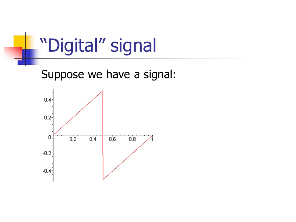 Digital signal Suppose we have a signal: