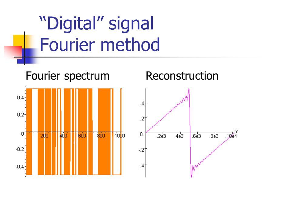 Digital signal Fourier method Fourier spectrum Reconstruction