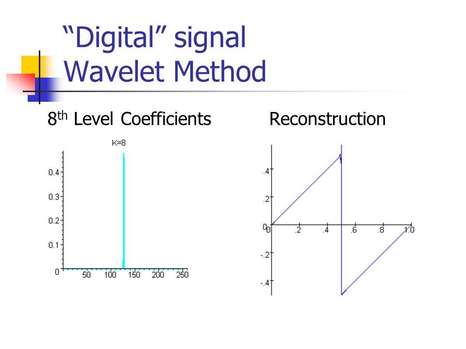 Digital signal Wavelet Method 8 th Level Coefficients Reconstruction