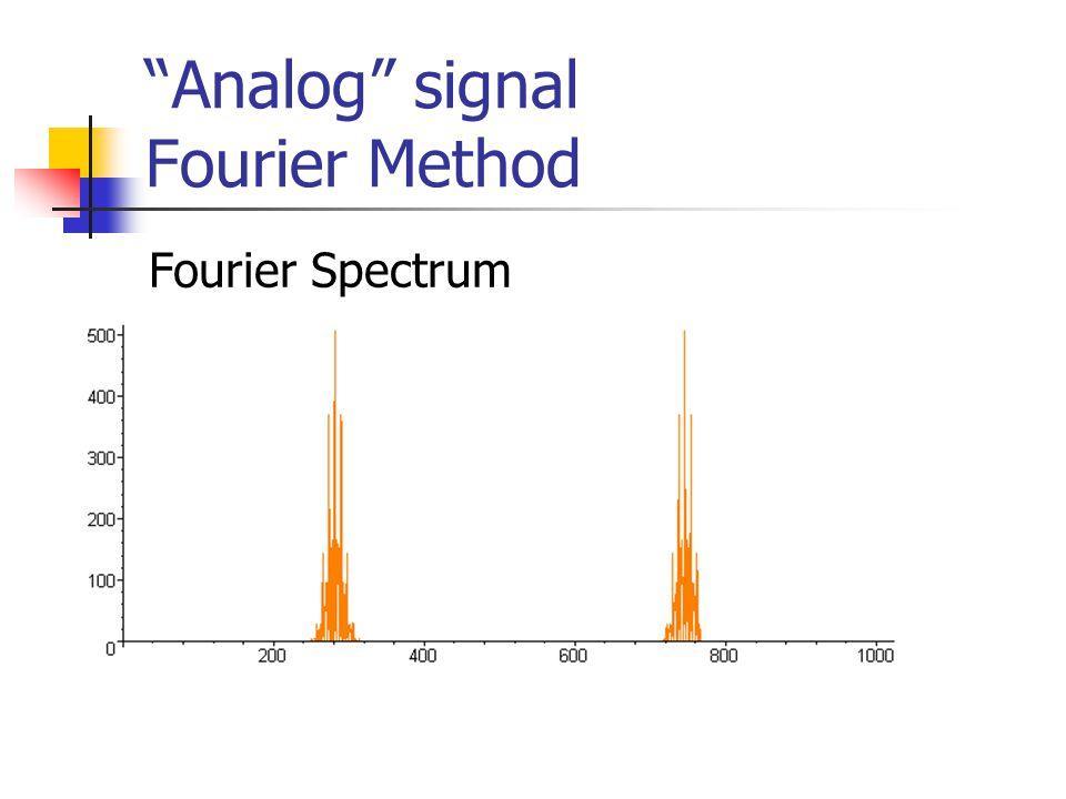 Analog signal Fourier Method Fourier Spectrum